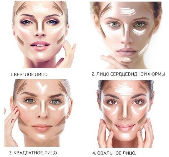Схема макияжа на лицо